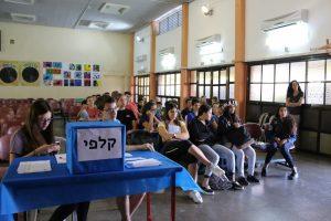 בחירות למועצת התלמידים
